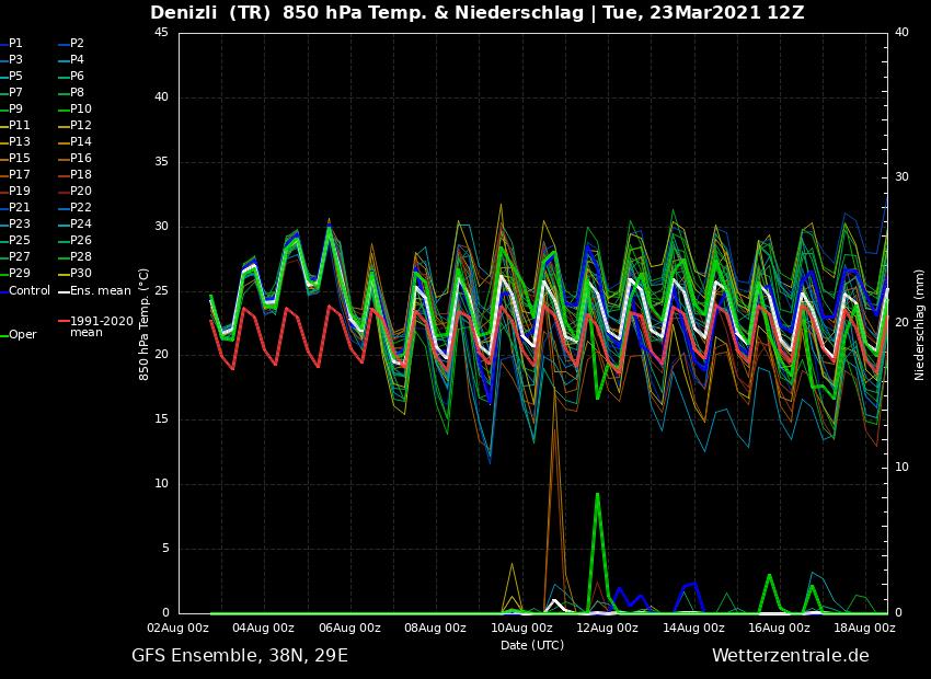 ens_image.php?geoid=117415&var=201&run=12&date=2021-03-23&model=gfs&member=ENS&bw=1