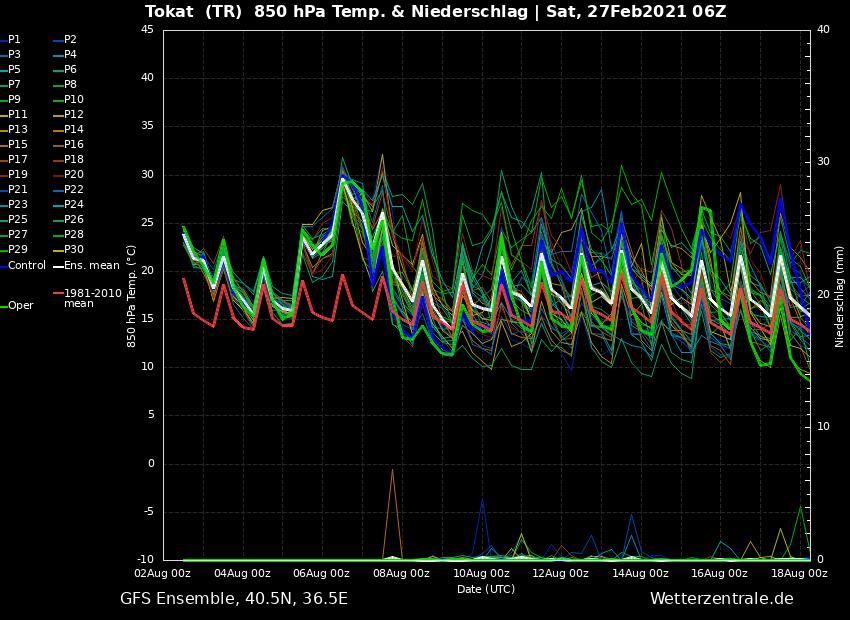 ens_image.php?geoid=117867&var=201&run=6&date=2021-02-27&model=gfs&member=ENS&bw=1