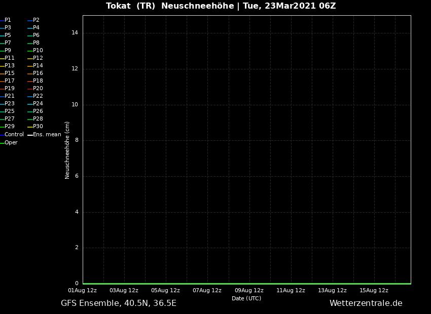 ens_image.php?geoid=117867&var=203&run=6&date=2021-03-23&model=gfs&member=ENS&bw=1