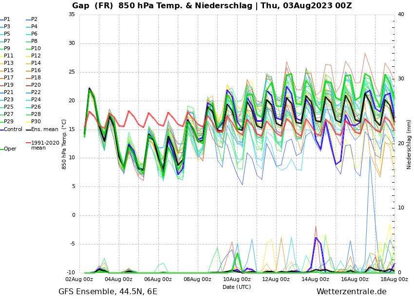 situation generale pluie temperaturs sur 15 jours