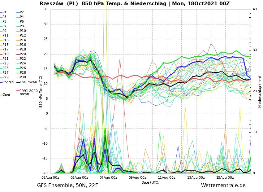 Pogoda długoterminowa na 16 dni dla Rzeszowa