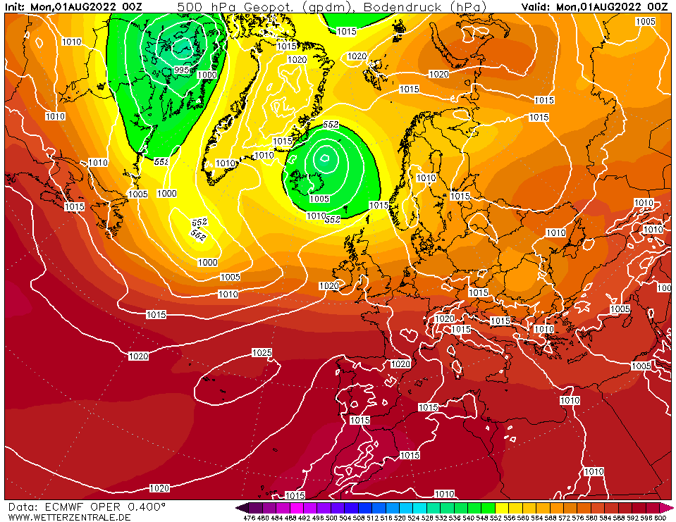 Current ECMWF
