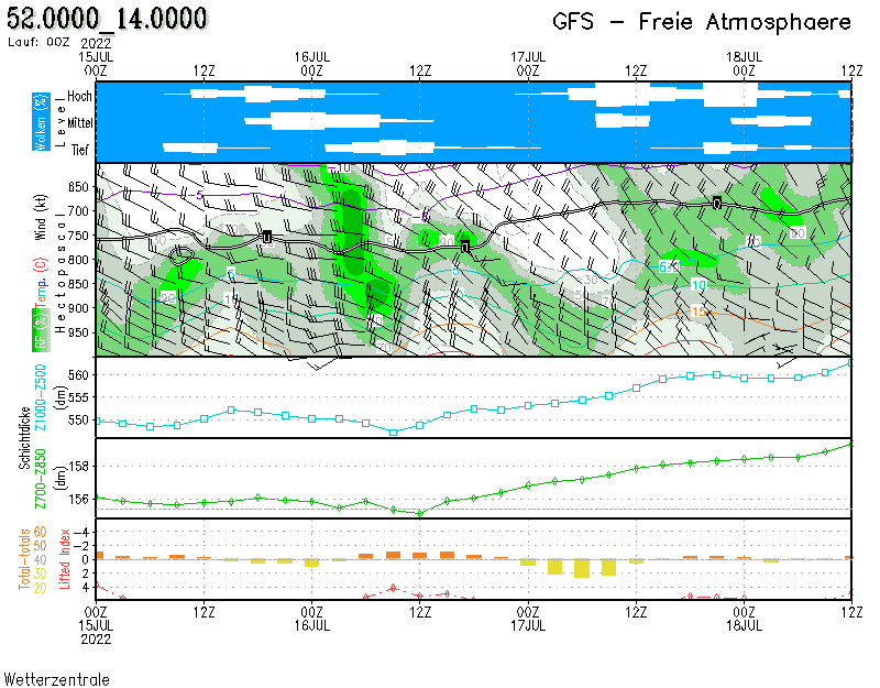 (c) wetterzentrale